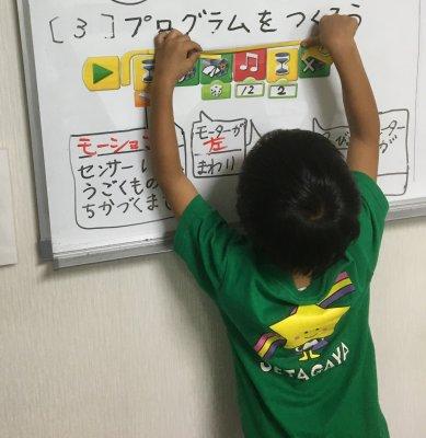 未来をになう小学生へ。2019年新時代は田園調布のロボット教室でプログラミングを始めよう!